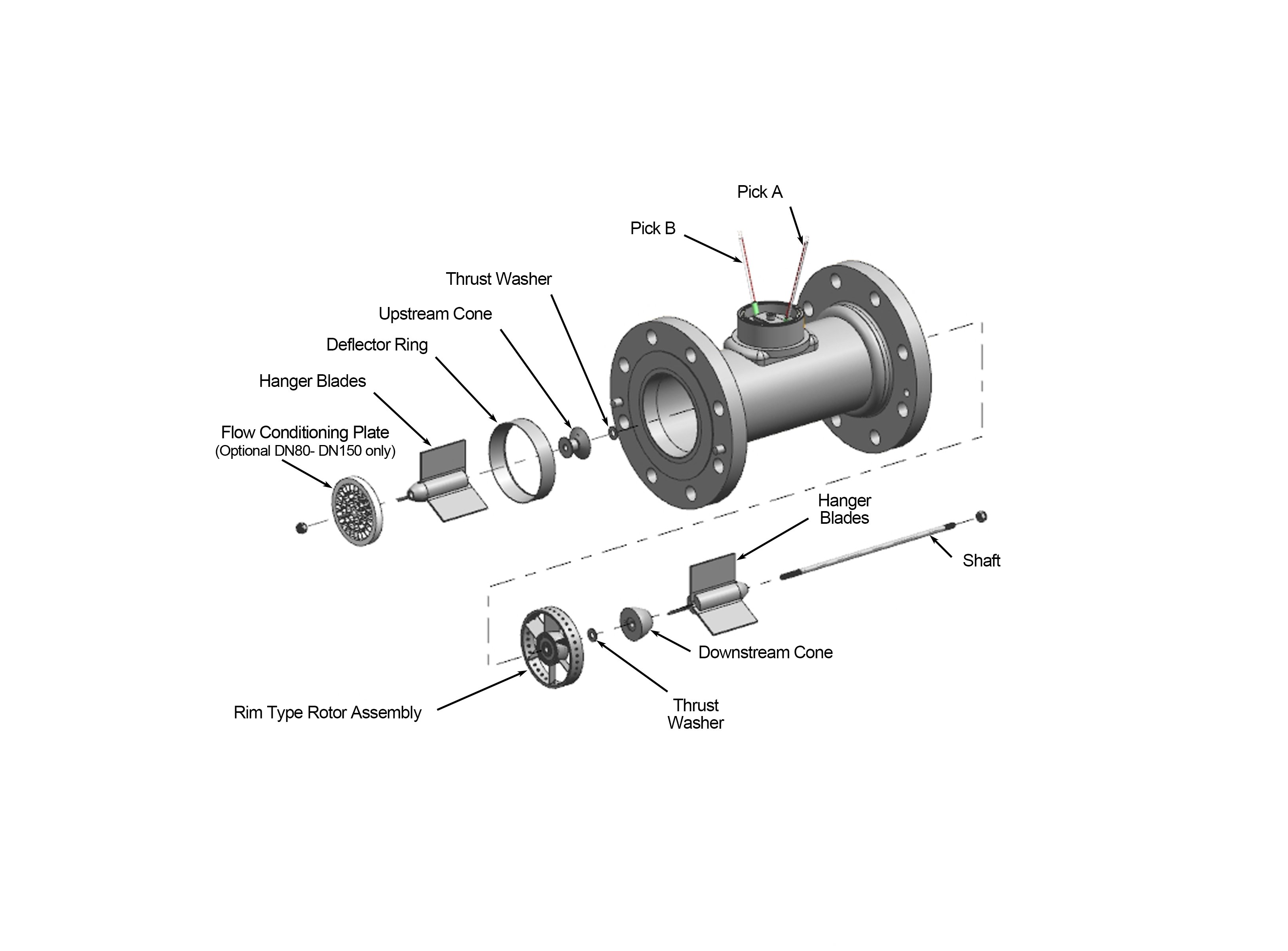 Turbine Flow Meters | Liquid Flow Meters | Emerson US