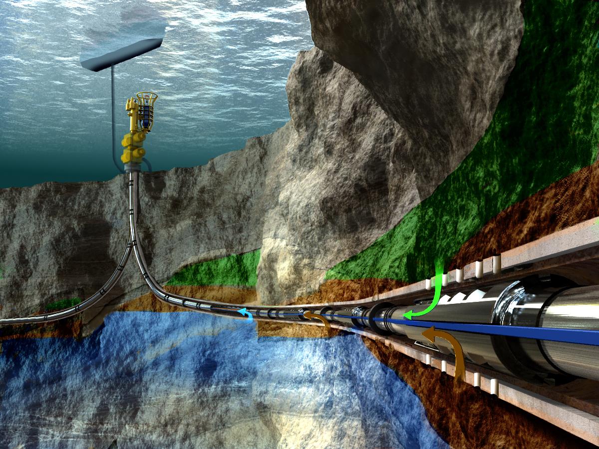 Downhole Systems   Emerson GB