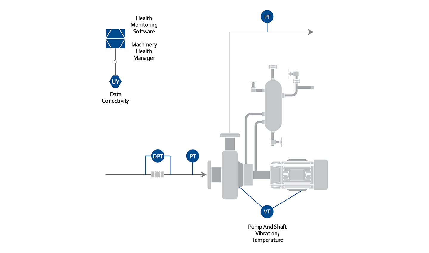 Emerson Pump Diagram Explore Schematic Wiring Pool Motor Pumps Us Rh Com Booster Nest Thermostat