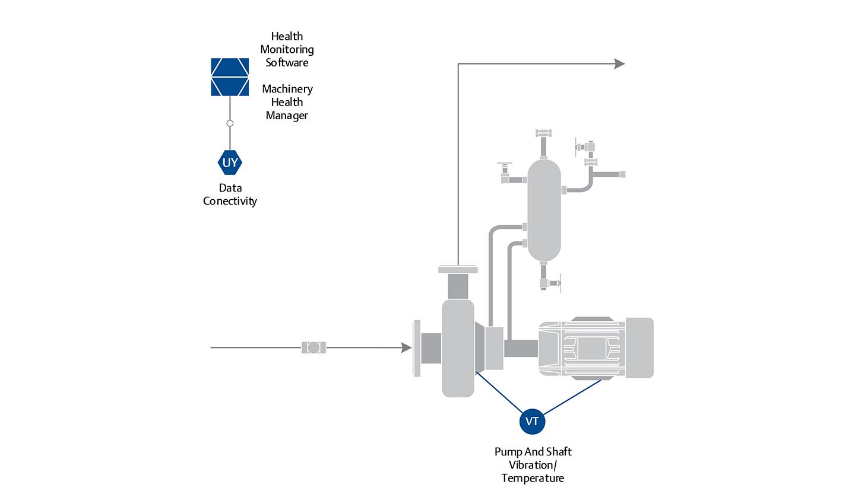 rosemount wireless temperature transmitter manual
