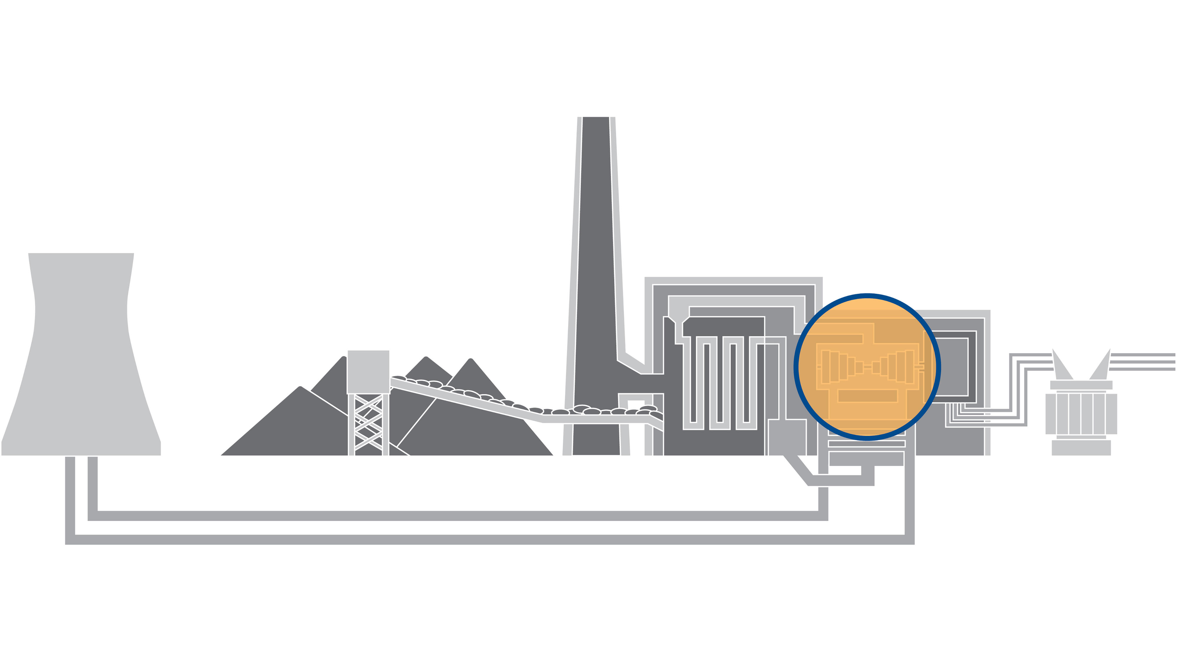Steam Turbine Solutions
