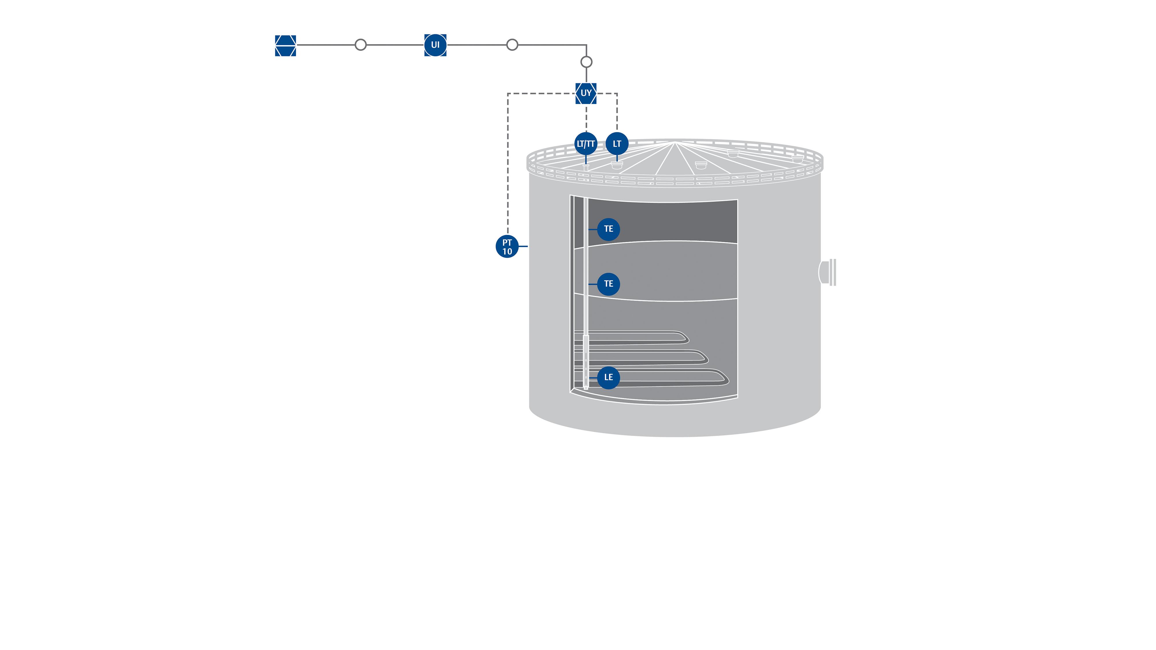 Tanks Amp Storage Emerson Us