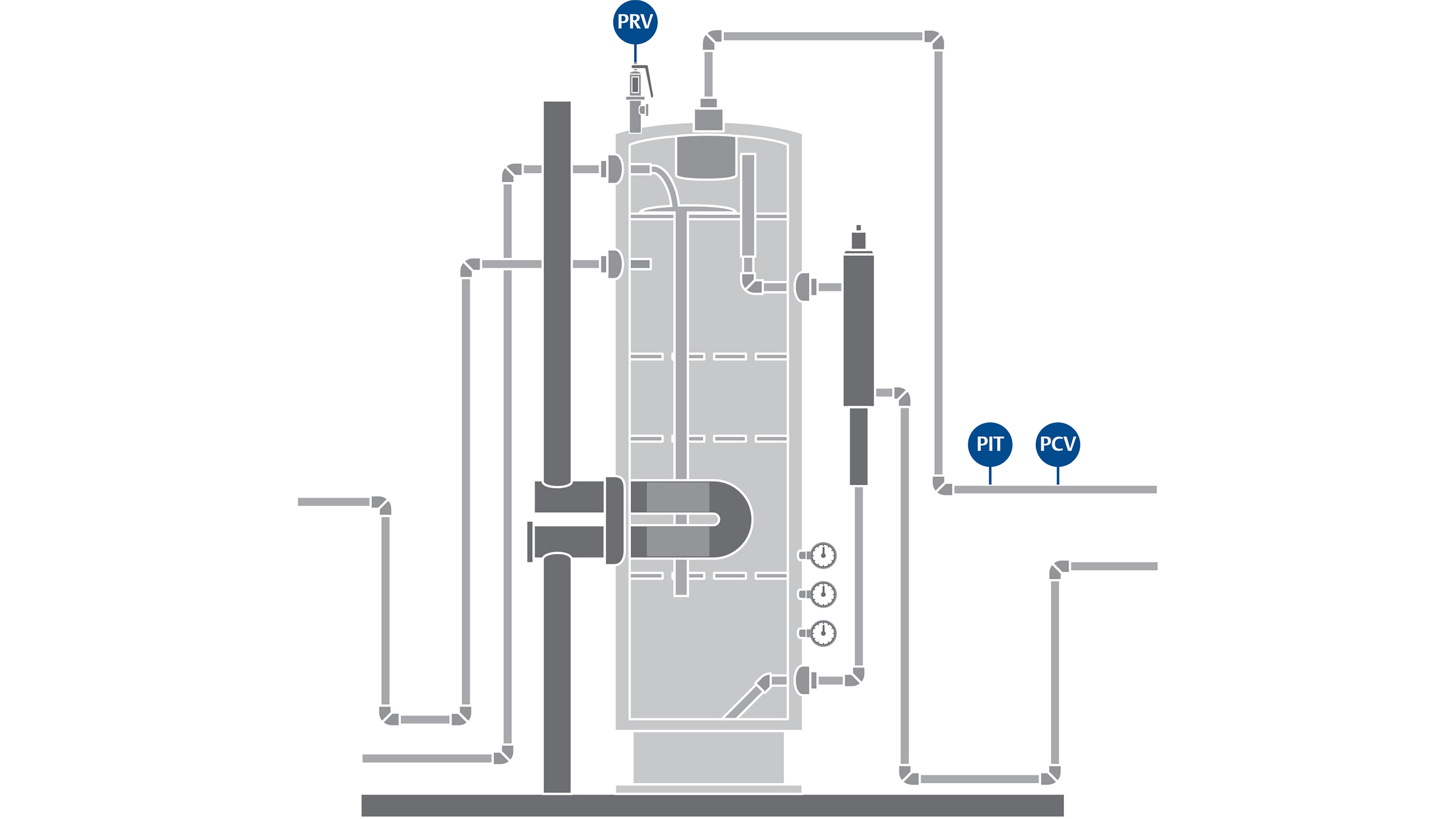 Heater Treater Emerson Gb Gas Well Schematic Over Wider Flow Range For Improved Separation Efficiency Prevent Entrained In Oil And Avoid Increased Backpressure Loss Of Intermediates