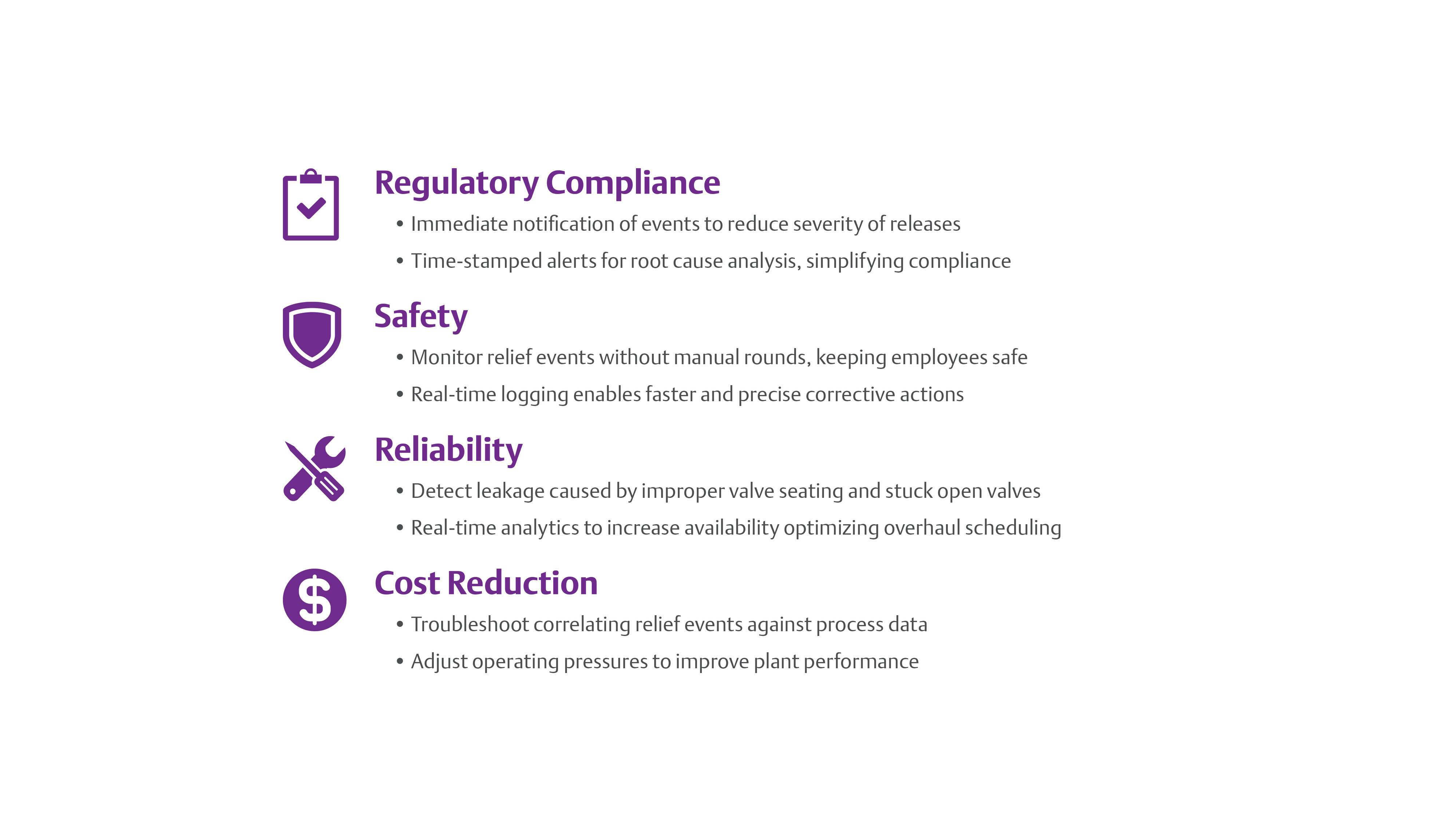 Pressure Relief Valve Wireless Monitoring | Emerson US