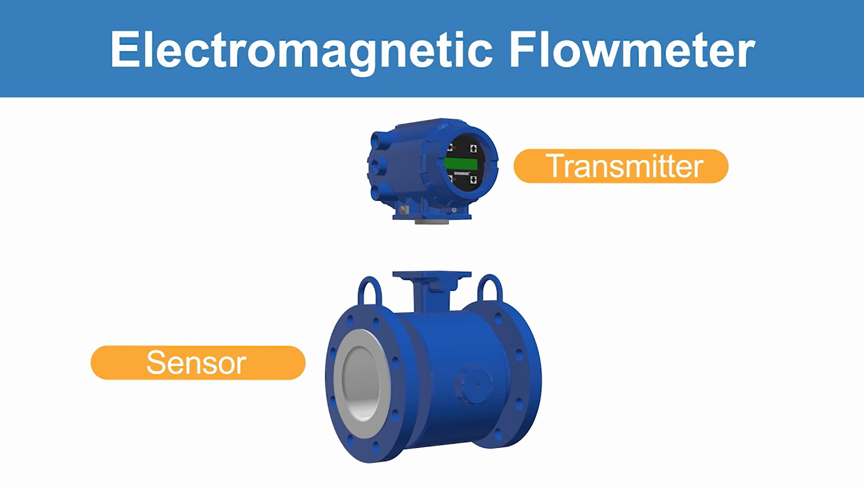 Theory Of Magnetic Flow Meters Emerson Us Lcd Marine Meter Wiring Diagram Measurement