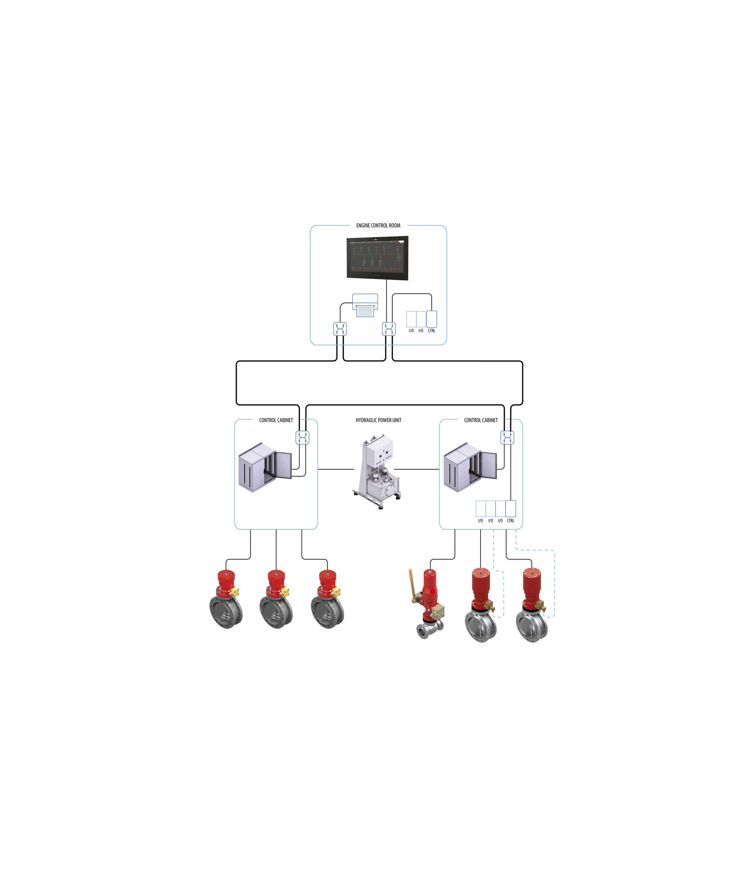 Valve Remote Control Systems | Emerson HU