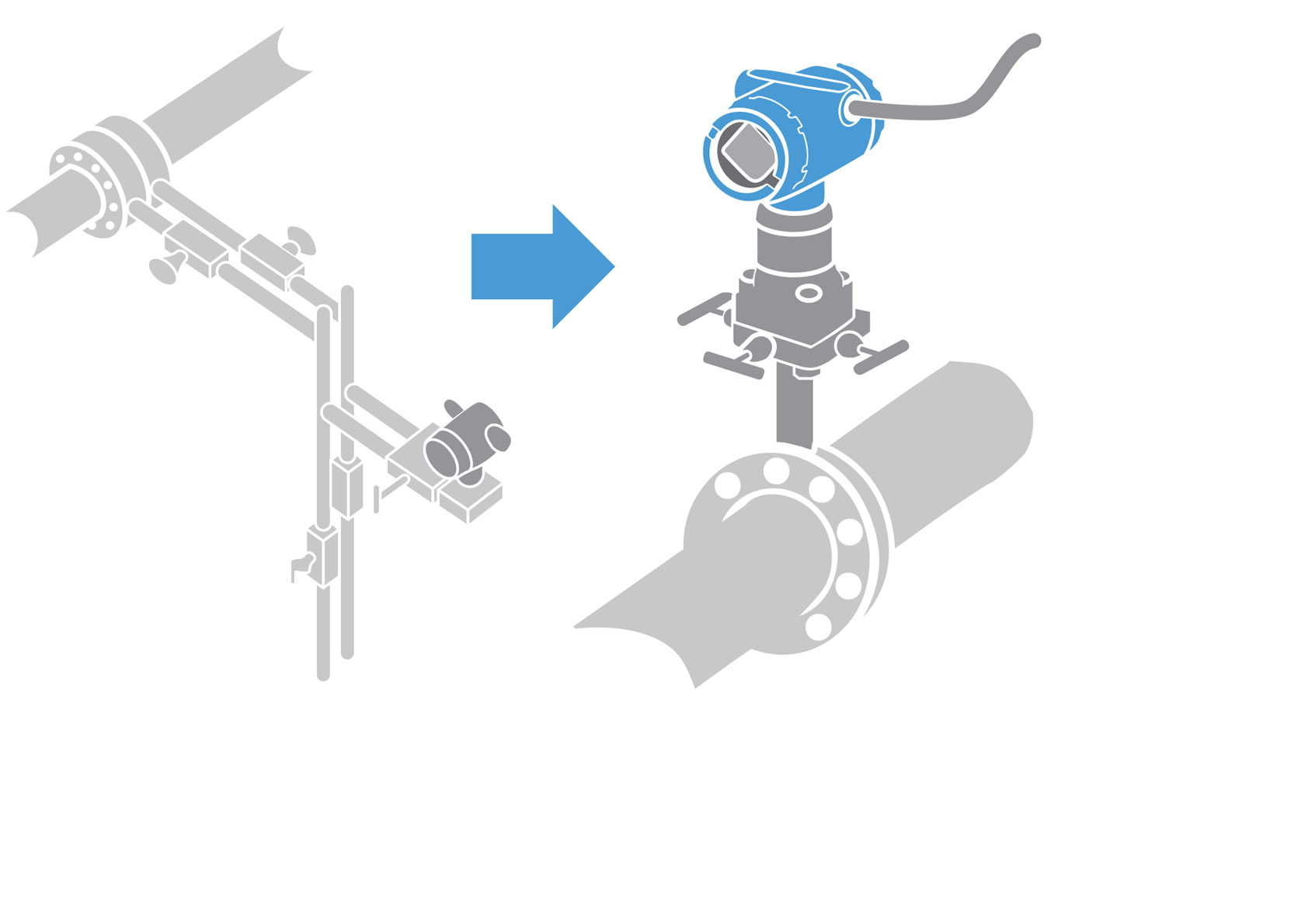 Prod Rmt Multivariable Simple Install Data on Emerson Flow Sensor