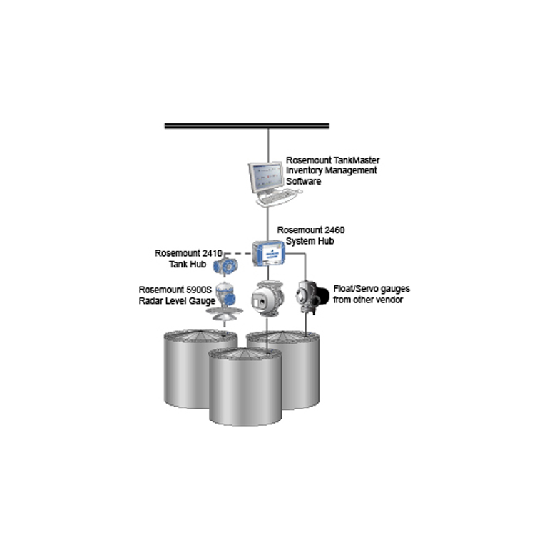 About Radar Level Measurement for Tank Gauging | Emerson IN on ramsey wiring diagram, barrett wiring diagram, regal wiring diagram, wadena wiring diagram, becker wiring diagram, fairmont wiring diagram, harmony wiring diagram, walker wiring diagram,
