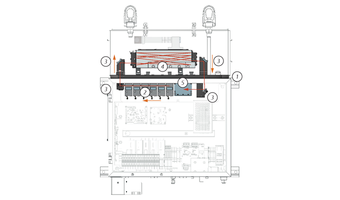 about quantum cascade laser analyzers transmission wiring diagram rigid connection to base plate to ensure alignment 4 flow cell designed to extend optical path length for greater resolution of low component (or