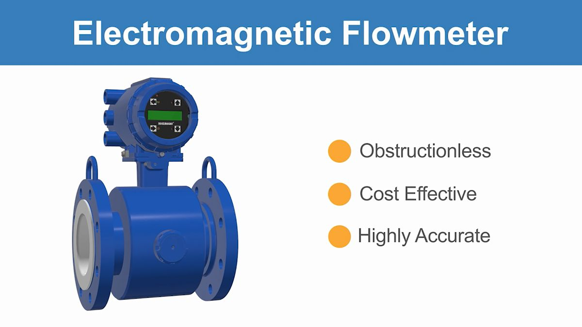 Theory of Magnetic Flow Meters   Emerson US on fan diagram, transducer diagram, cable diagram, scale diagram, autopilot diagram, inverter diagram, lens diagram, chassis diagram, software diagram, light diagram, switch diagram, encoder diagram, pump diagram, power diagram, electronics diagram, helicopter diagram, propeller diagram, magnet diagram, microcontroller diagram, pipe diagram,