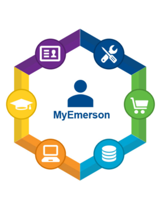 Automation Solutions | Emerson US